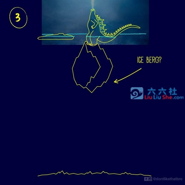 《哥吉拉:怪兽之王》哥吉拉先生是如何站在海面上的? liuliushe.net六六社 第9张