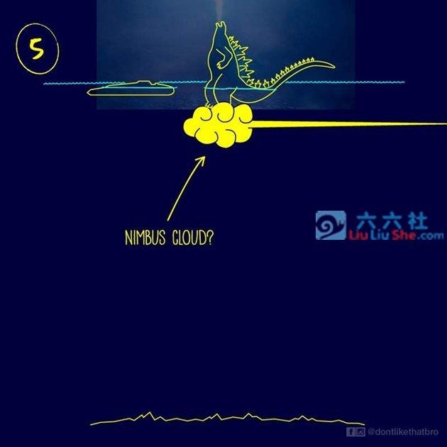 《哥吉拉:怪兽之王》哥吉拉先生是如何站在海面上的? liuliushe.net六六社 第11张
