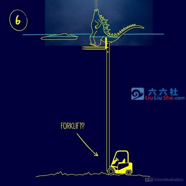 《哥吉拉:怪兽之王》哥吉拉先生是如何站在海面上的? liuliushe.net六六社 第12张