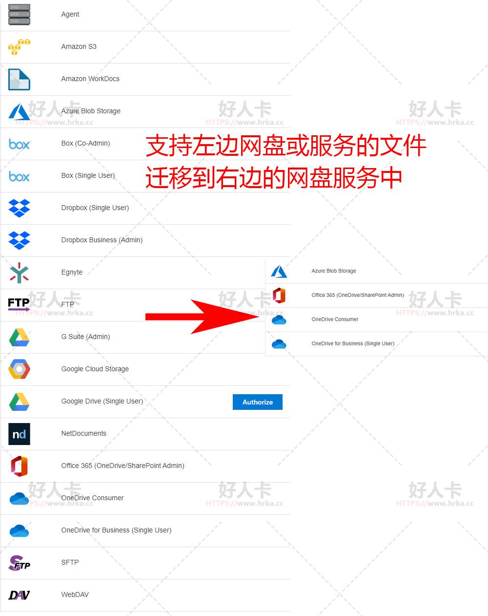 mover:免费的OneDrive文件迁移工具