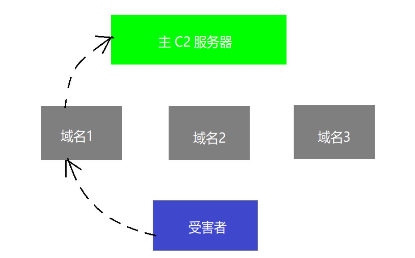 image-20200620234934528