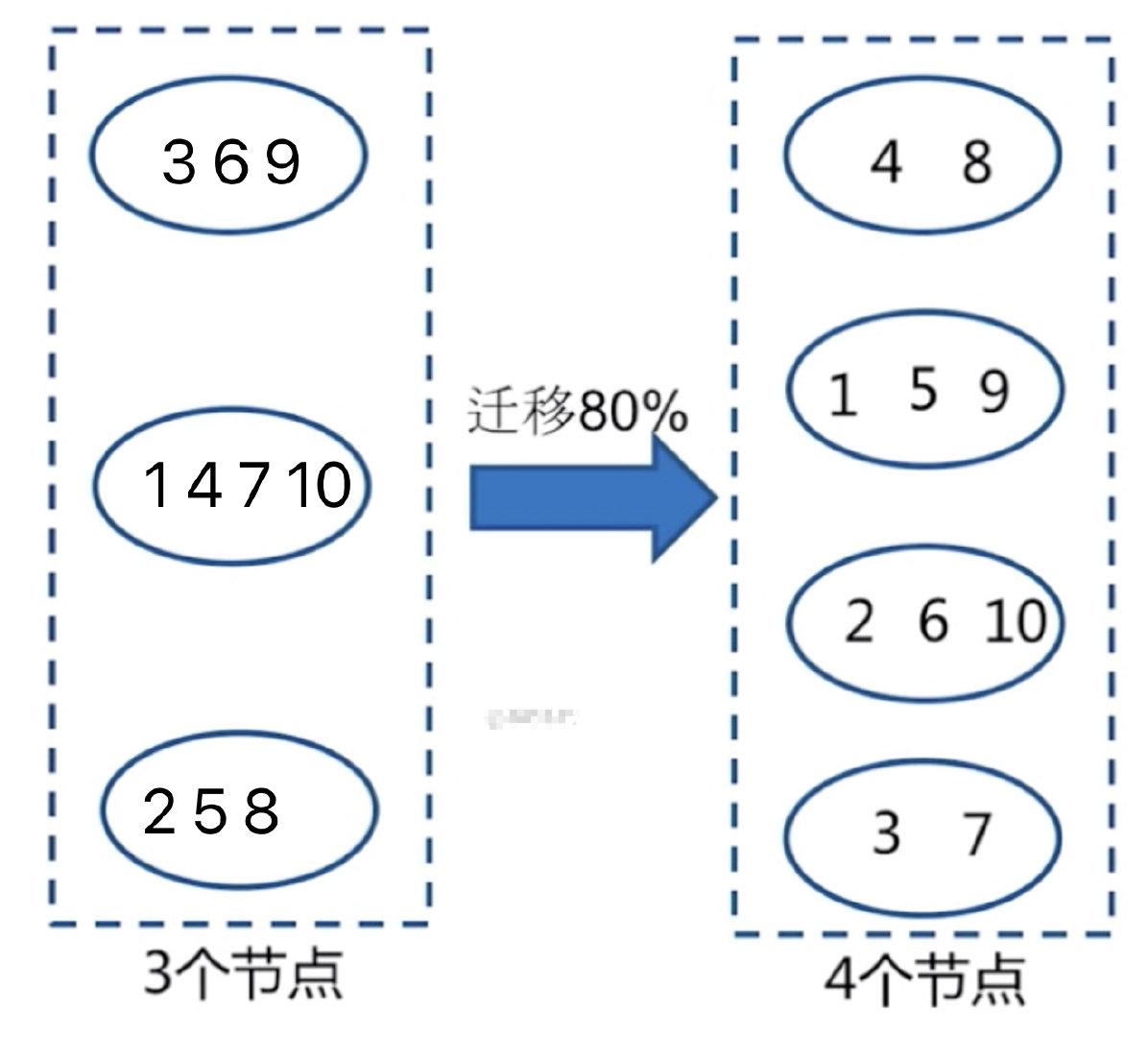 image-20200811120704296