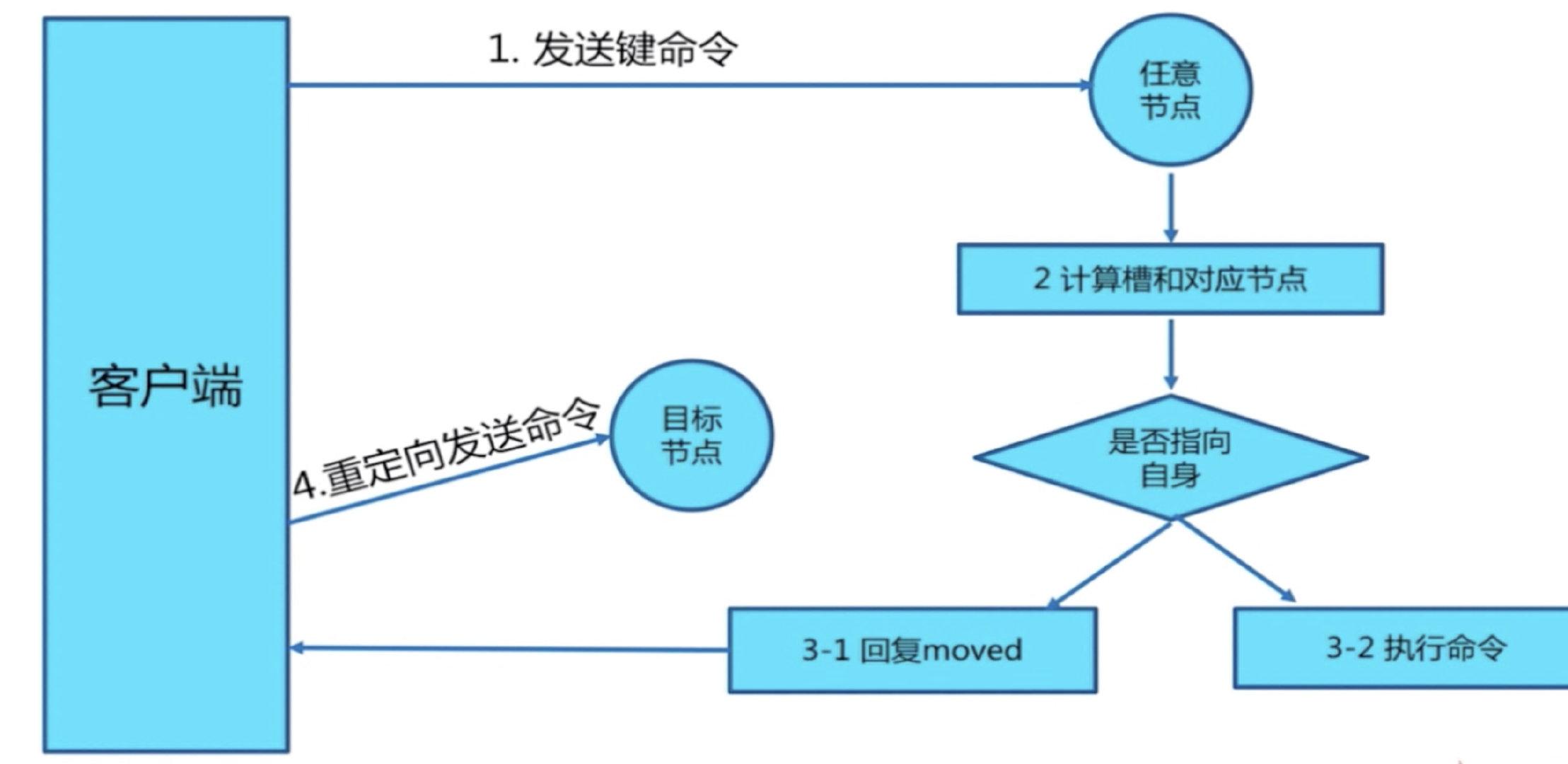 image-20200812003219180