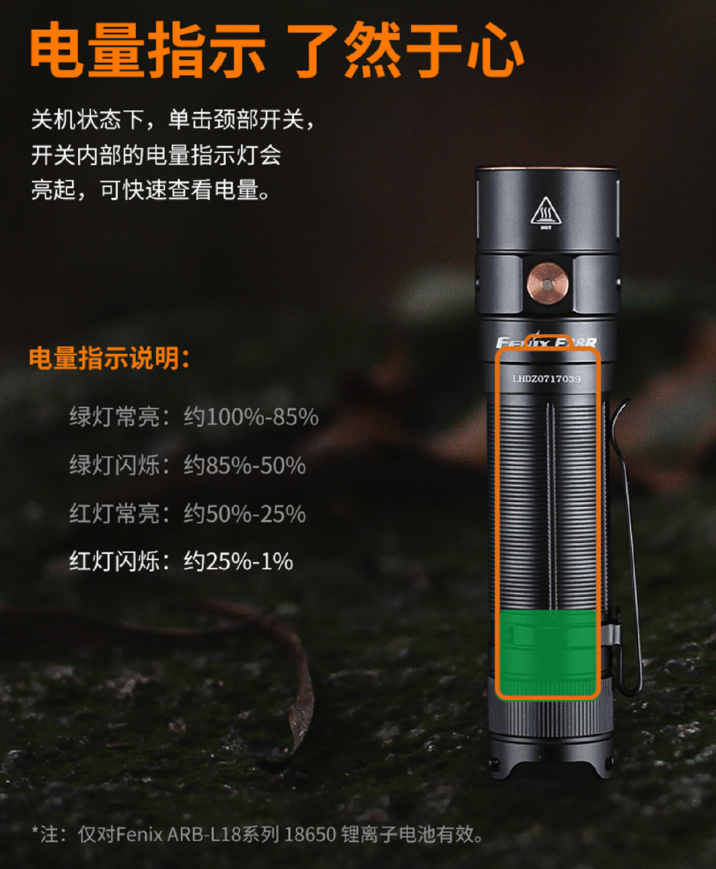 小巧精致 便携EDC小手电 — Fenix E28R轻测