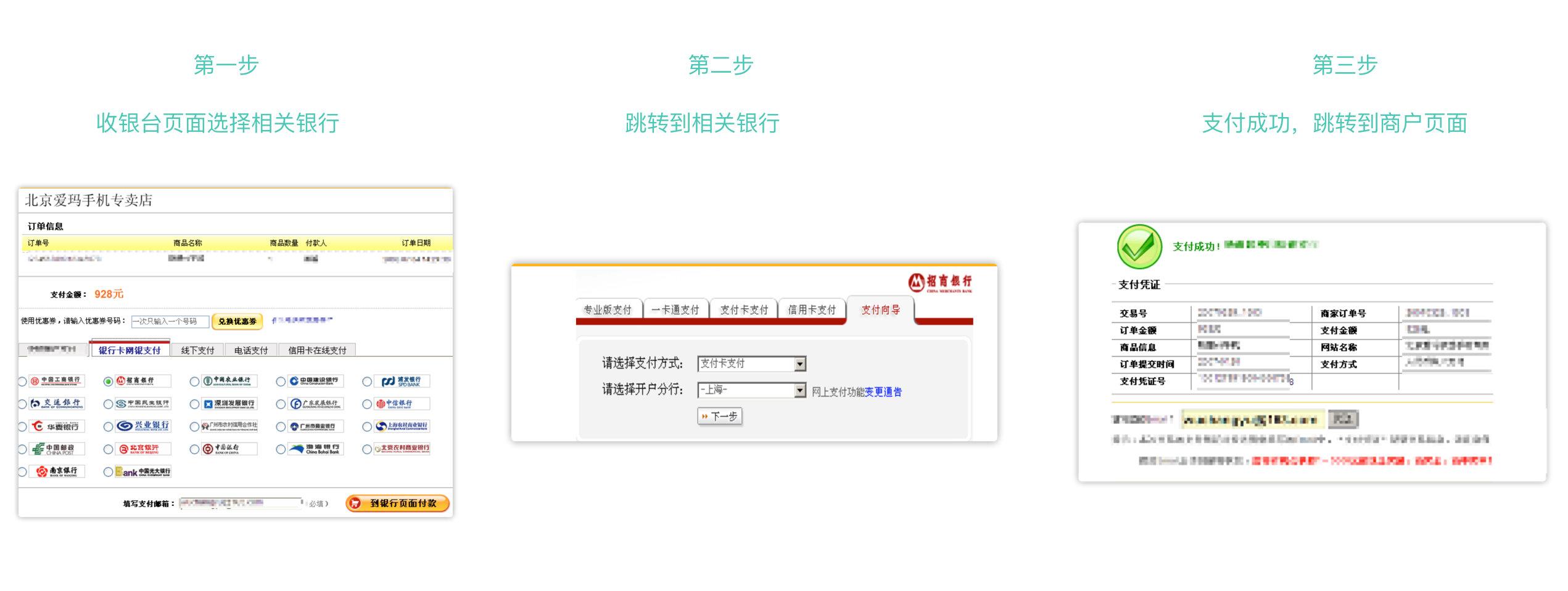 网银支付流程