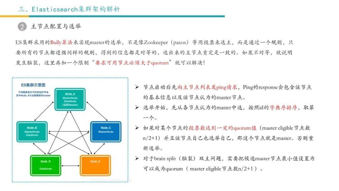 ElasticSearch架构解析-4