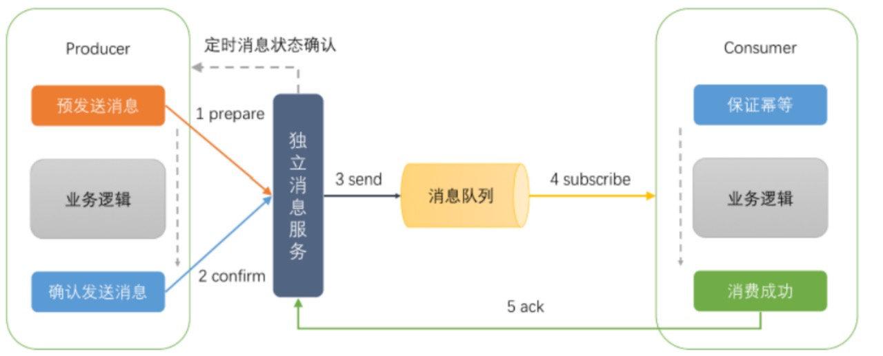 java架构之后端学习路线插图(5)