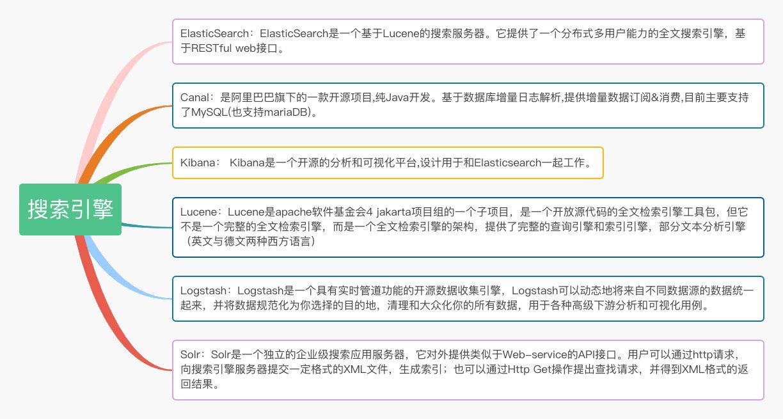 java架构之后端学习路线插图(13)
