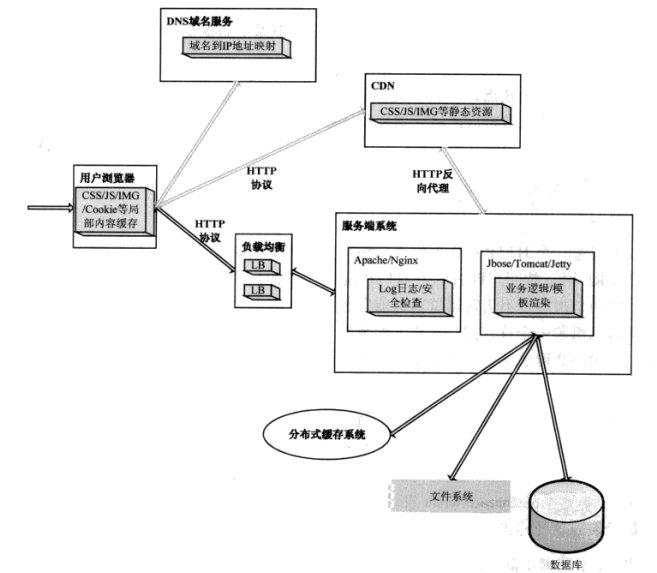 150-互联网和互联网的组成-架构图.png?x-oss-process=style/watermark
