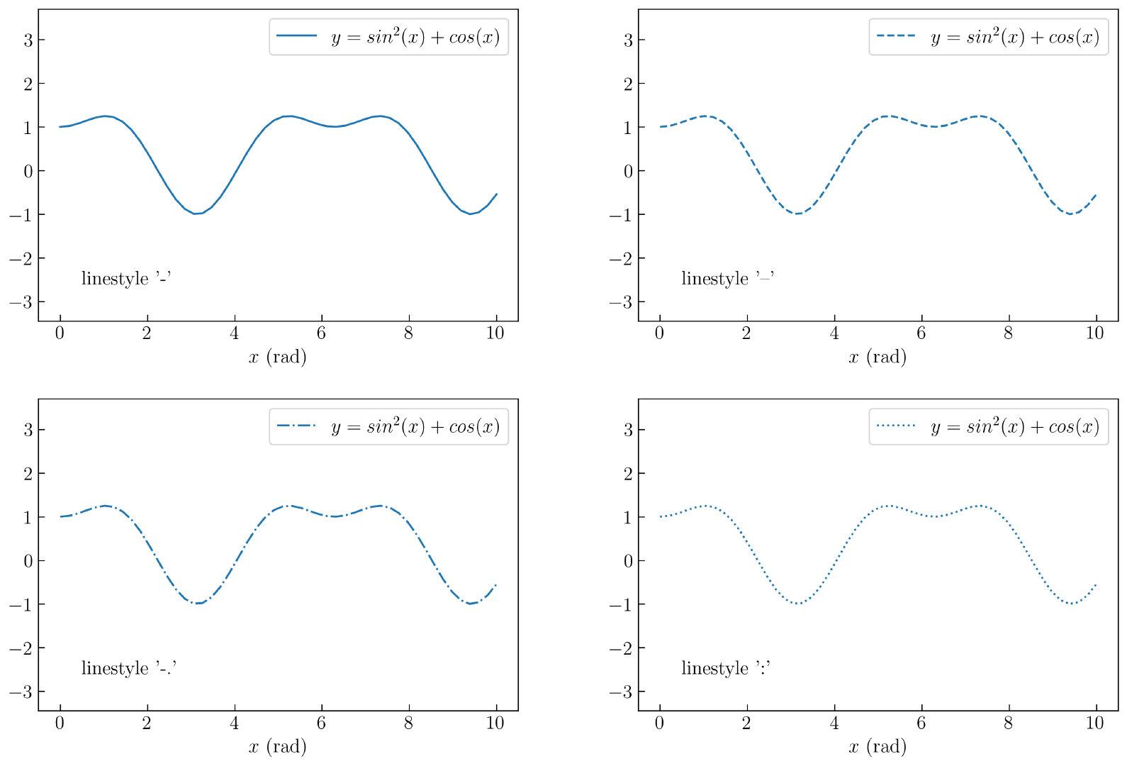 图13. 自定义线条样式