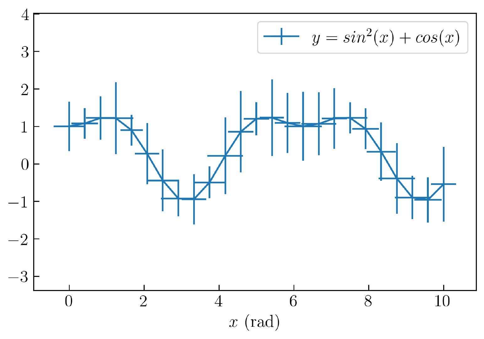图18. 创建添加误差线的线形图