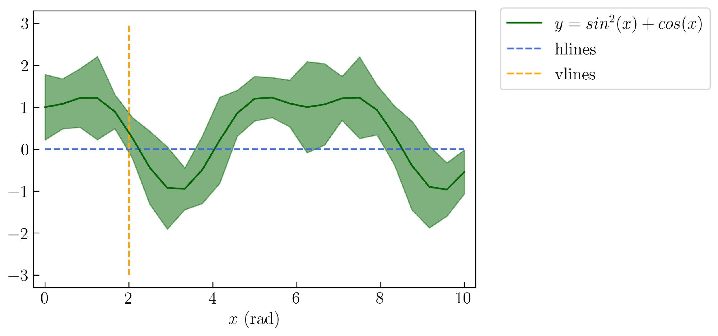 图21. 水平线和垂直线