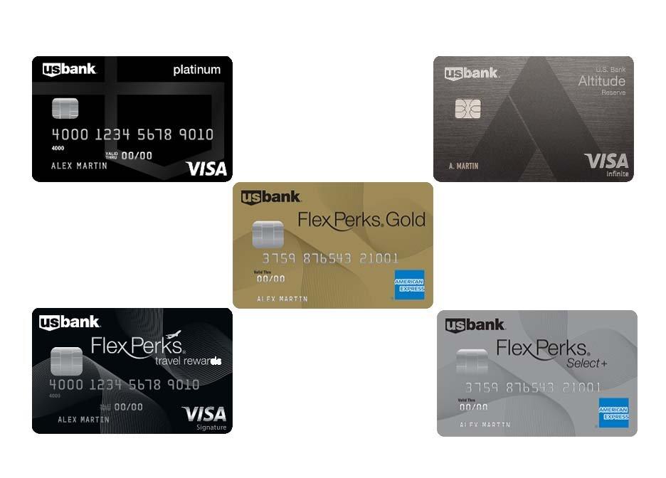 返点信用卡