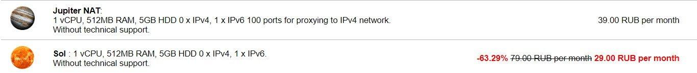 羊毛党之家 玩具-invs:3.2元/月/512MB内存/5GB空间/不限流量/100Mbps/IPv6/KVM/俄罗斯
