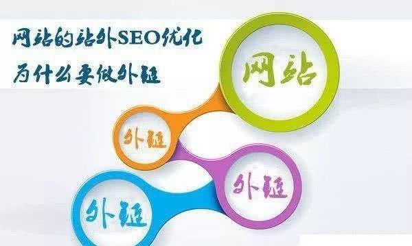 奇特吧-网站SEO的基本知识