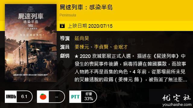 韩国丧尸电影《釜山行2》(尸速列车:感染半岛)