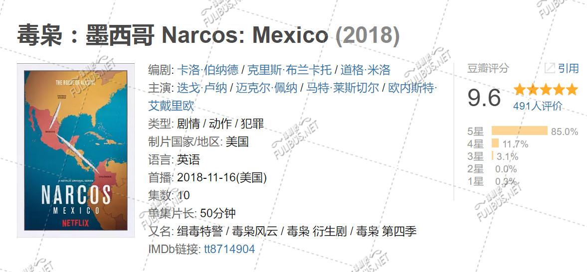 Netflix美剧《毒枭:墨西哥》十集一次放出,豆瓣9.6