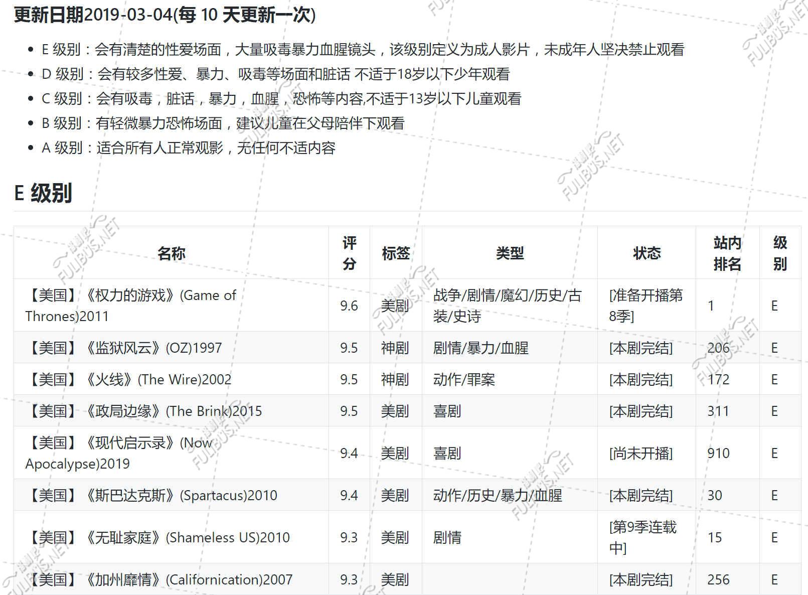 趣味网站第13期 在线抠图/美剧评级/西格玛暗黑/百度文库助手  文章推荐  图5