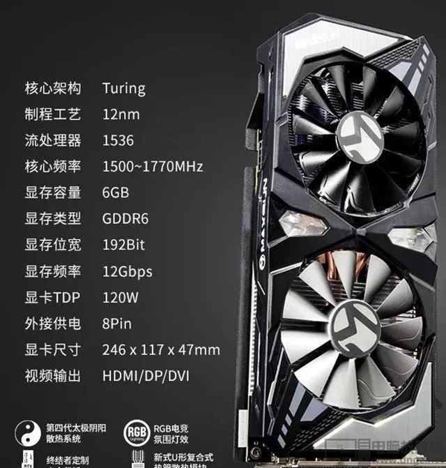GTX1660Ti GTX1070 GTX1060測評性能實測對比2