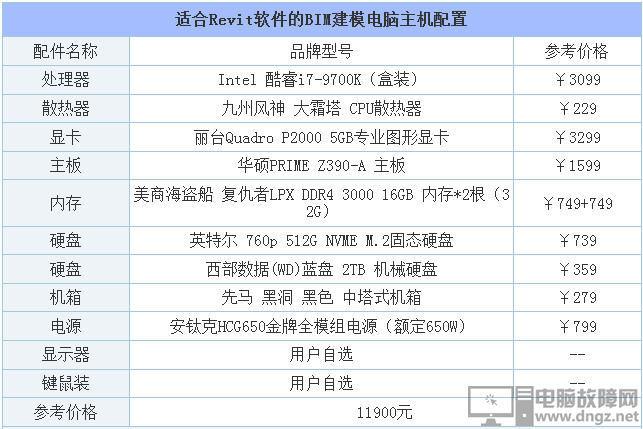 BIM建模电脑配置清单 流畅运行Revit的万元电脑主机配置2