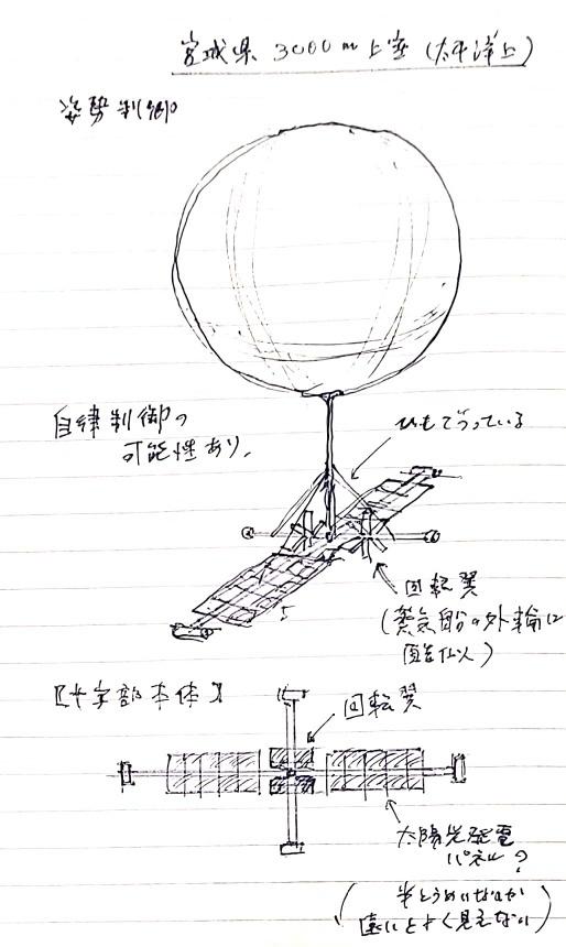 仙台不明飞行物_和邪社05