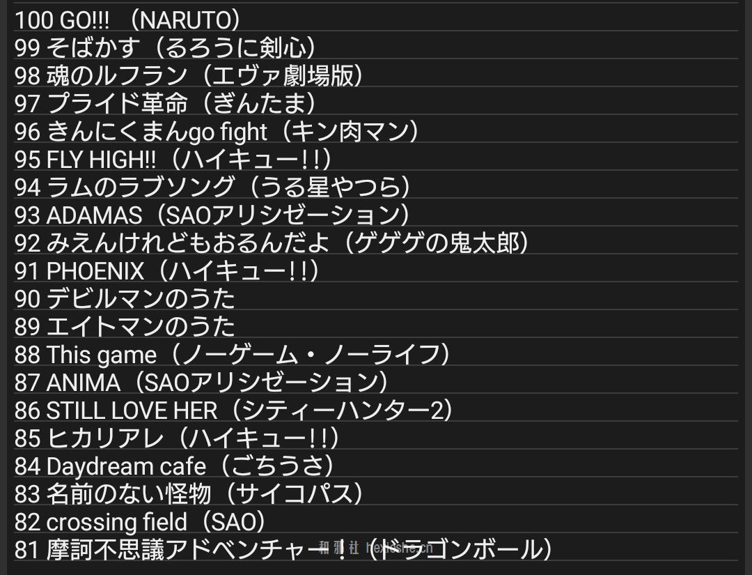 13万人票选动画歌曲TOP100_和邪社 (5)