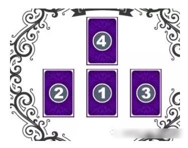 塔罗牌阵大全,十一种塔罗牌阵你了解么?