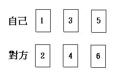 塔罗牌阵:非常重要的灵感对应牌阵(全面详解)