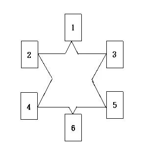 塔罗牌阵:个人综合(未来)展望牌阵(全面详解)
