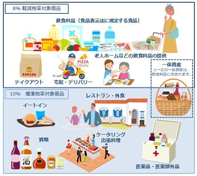 在日本购物必须要知道的免税政策你都了解吗? (9)
