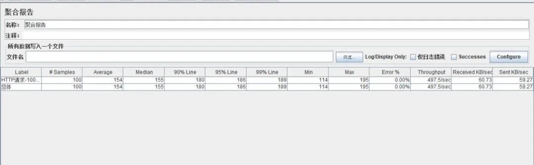 Logback配置文件这么写,TPS提高10倍