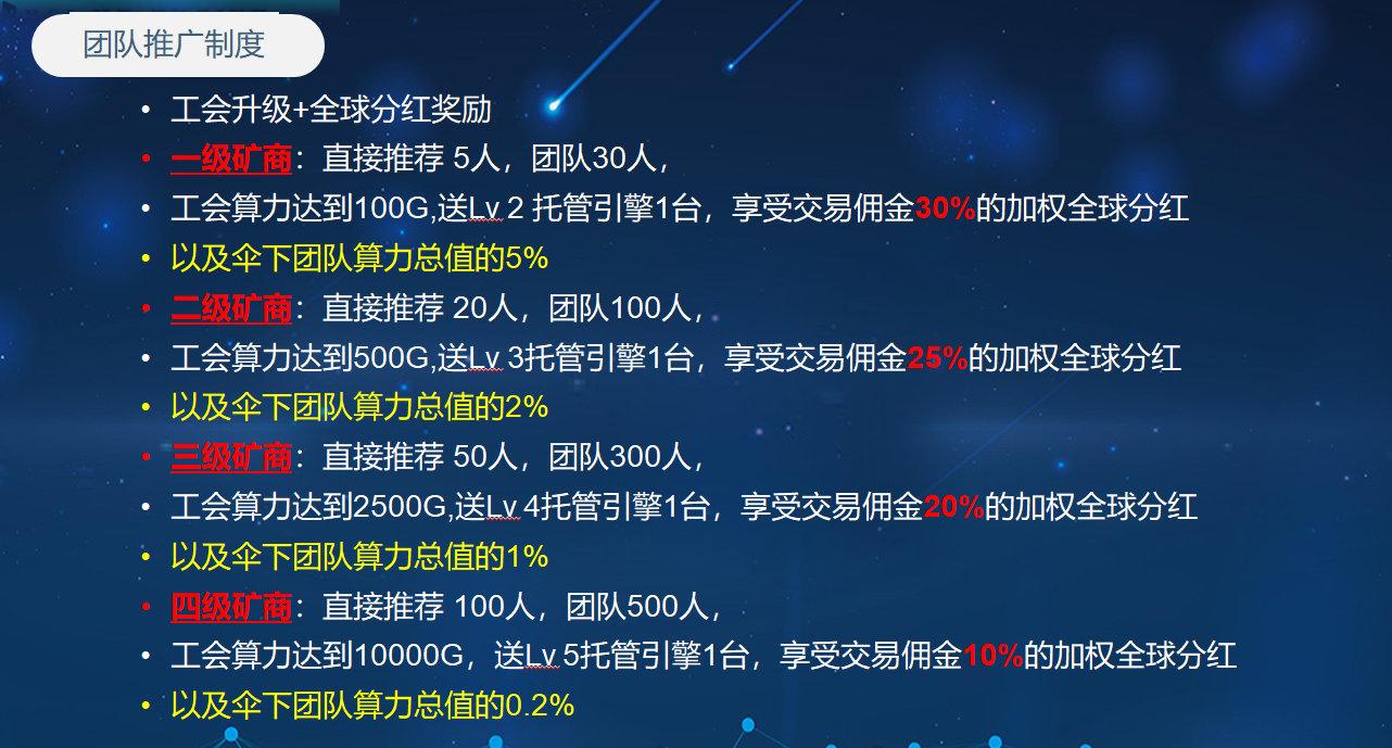 惠客币HKB怎么玩?注册就送12币,开盘价1.5元 网赚项目 第3张