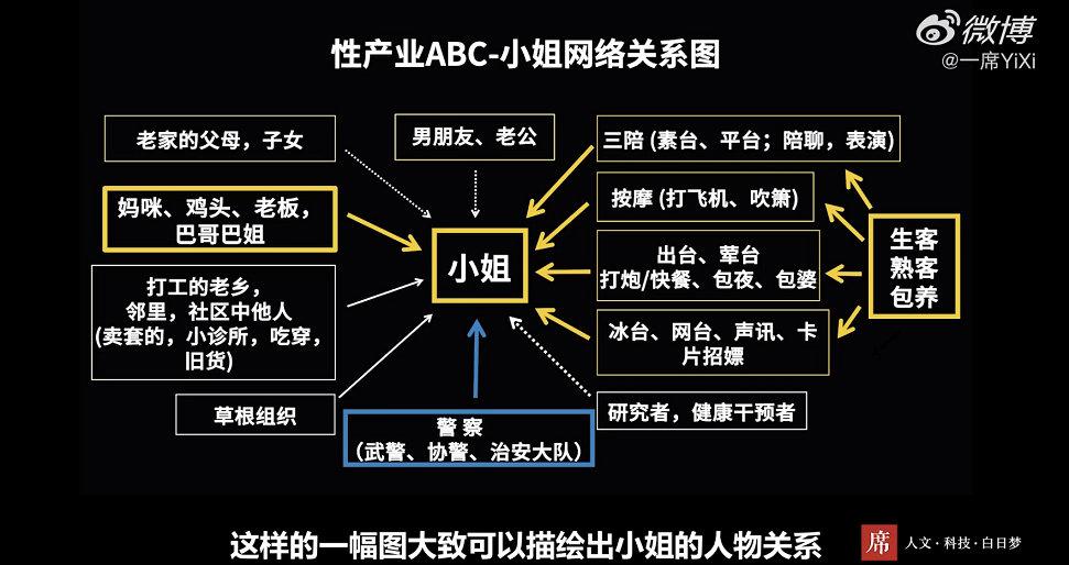 一席公开演讲:中国小姐研究二十年 宅男福利 第1张