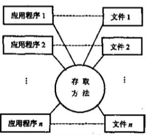 191-数据库基础-04.png?x-oss-process=style/watermark