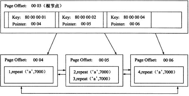 205-MySQL索引的数据结构-B树介绍-13.png