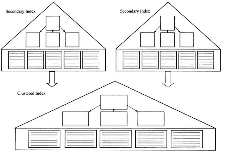 205-MySQL索引的数据结构-B树介绍-14.png
