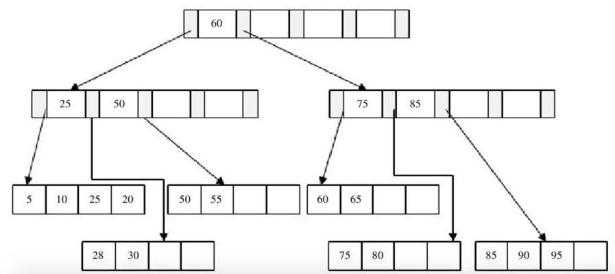 205-MySQL索引的数据结构-B树介绍-11.png