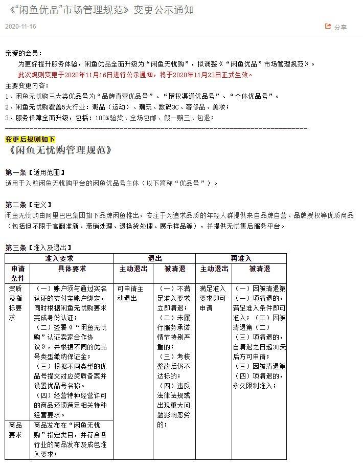 """淘宝网调整""""闲鱼优品""""市场管理规范 11月23日生效"""