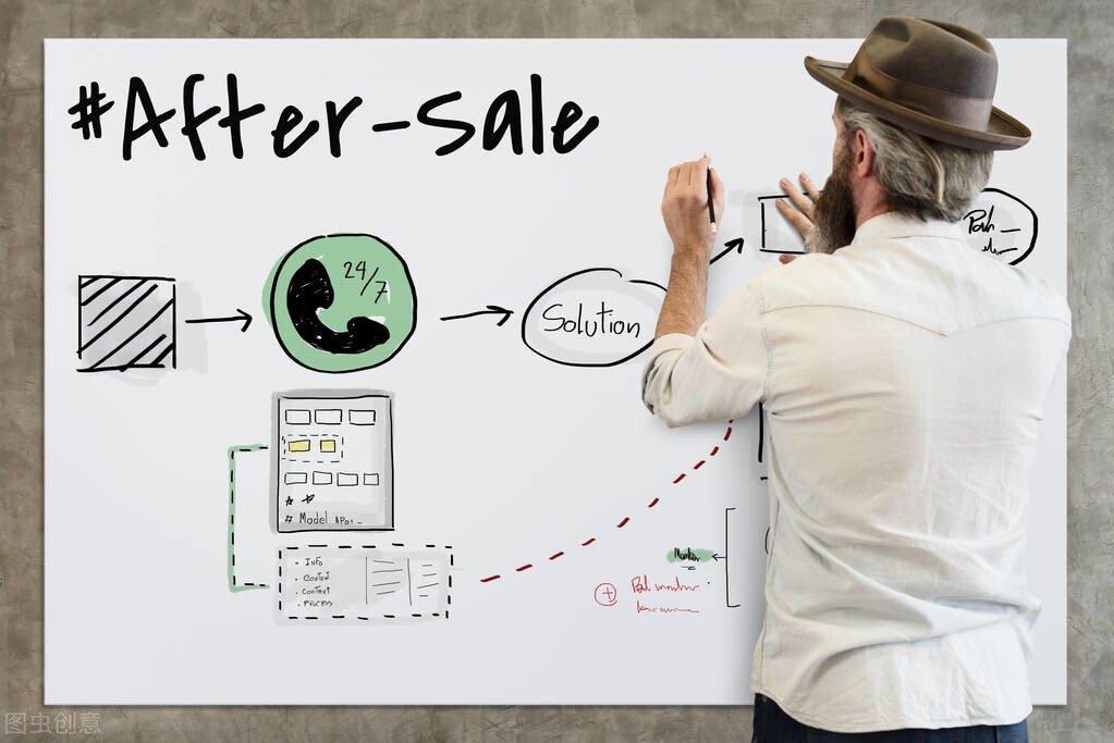 闲鱼卖货如何正确处理售后以及退货?