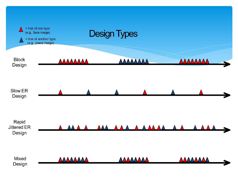 fNIRS实验设计及数据处理_页面_03