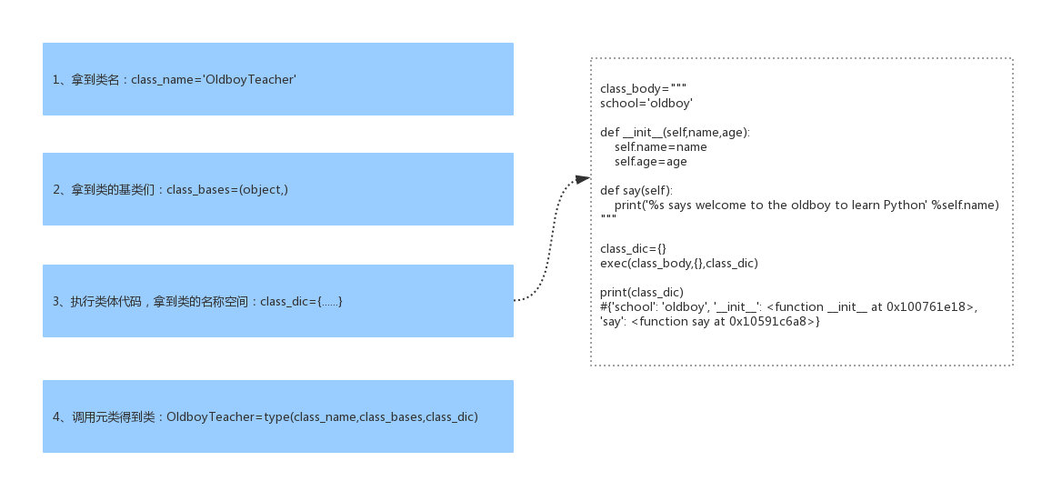 114-元类metaclass-class关键字.png