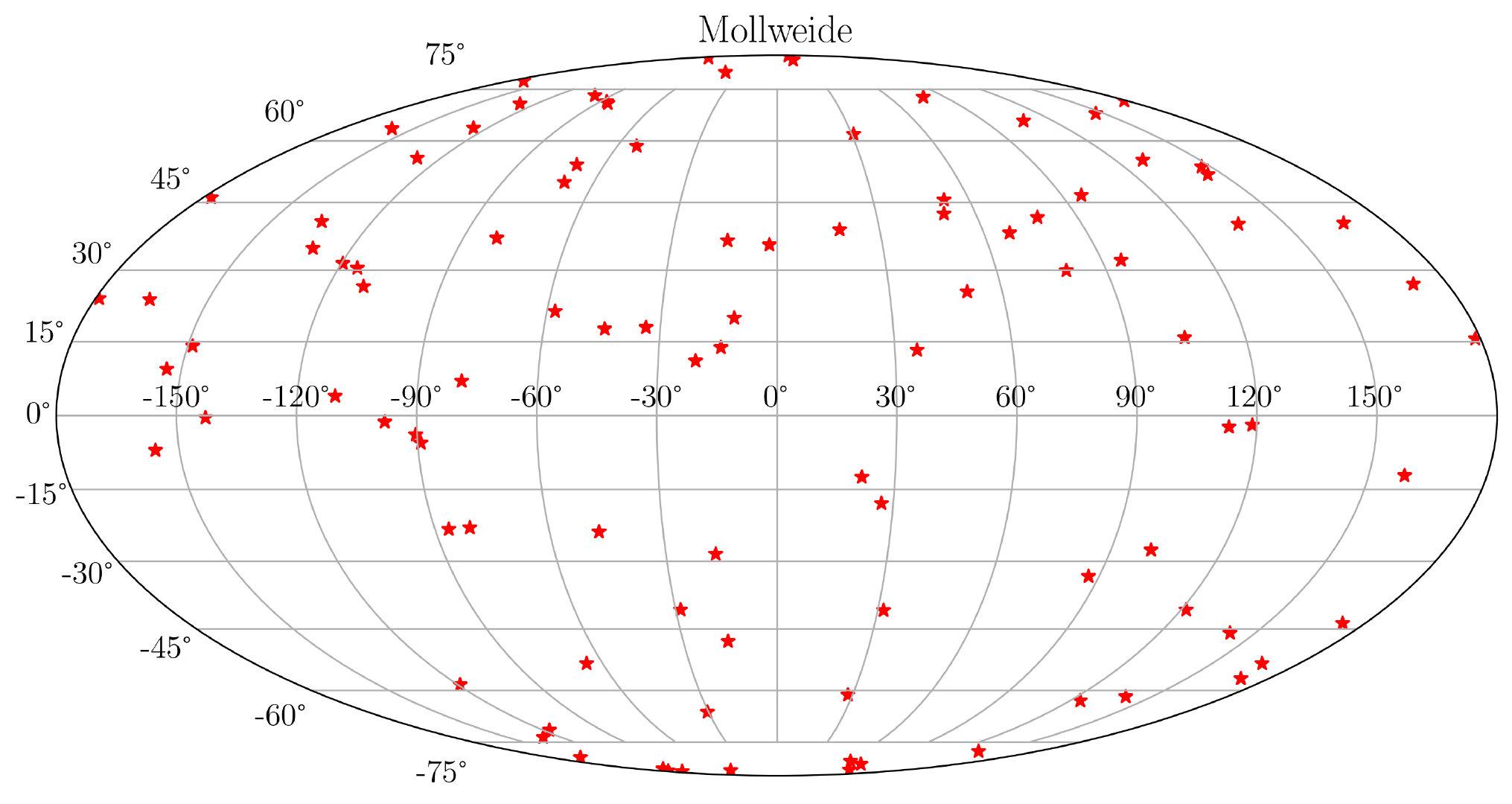 图35. 地理投影-Mollweide