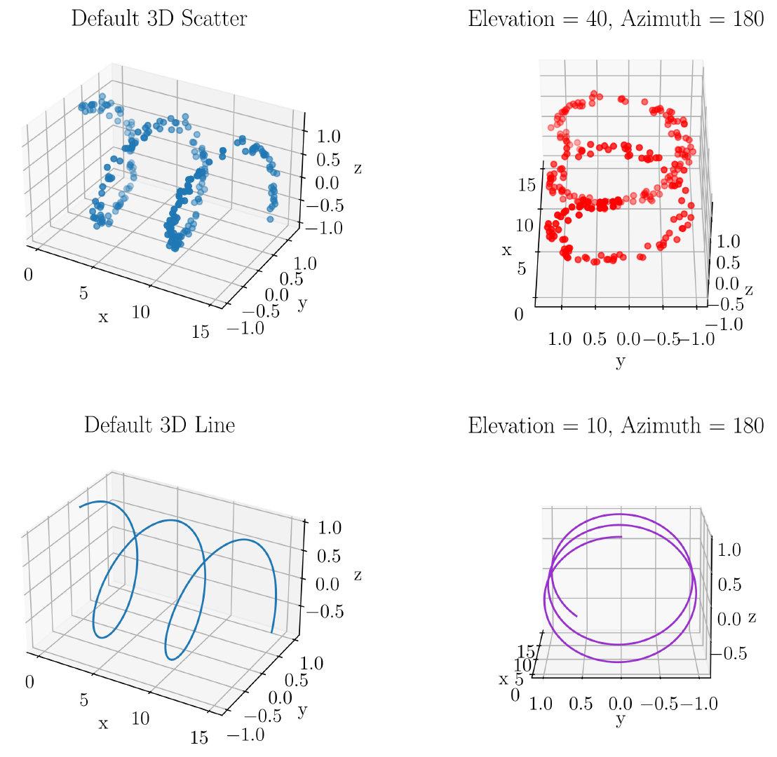 图41. 3D图