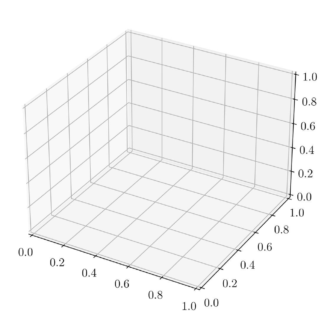 图37. 3D图