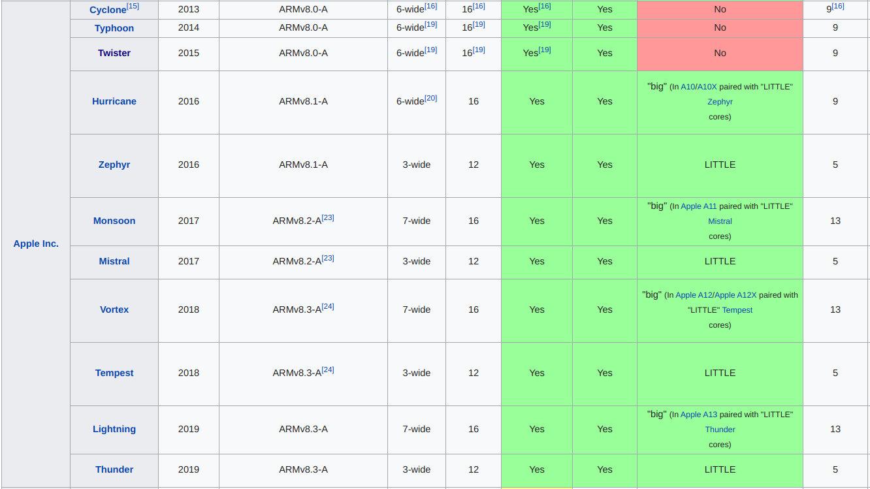 Screenshot from 2020-02-12 17-05-38