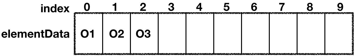 ArrayList的结构