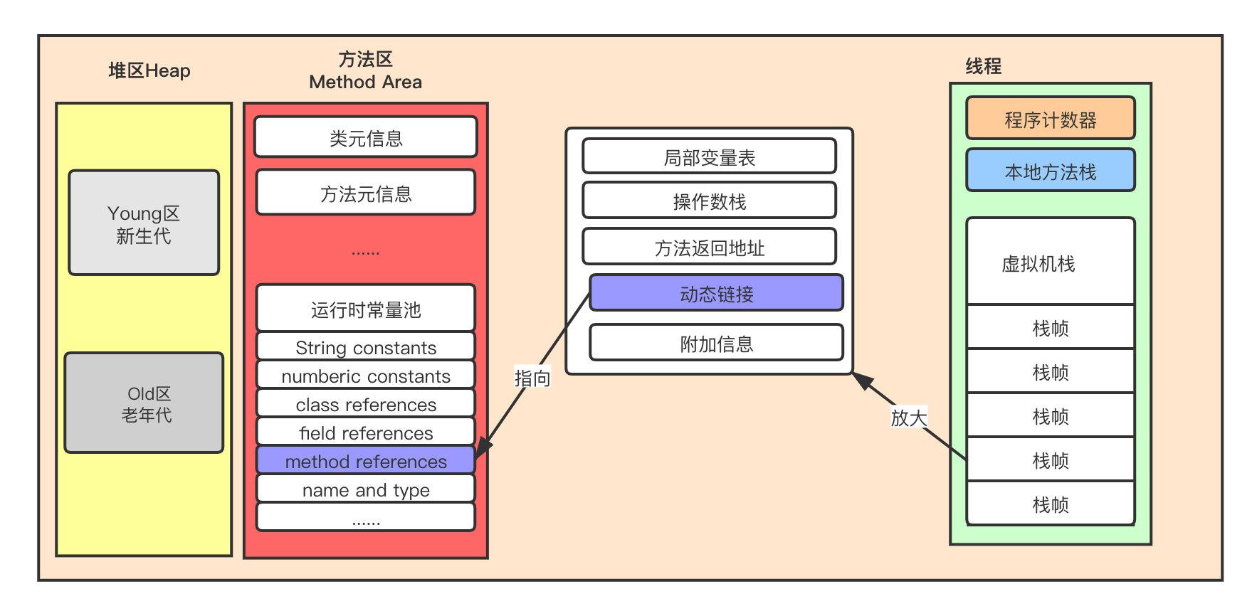 jvm-dynamic-linking
