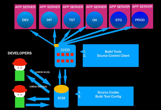 Web application server