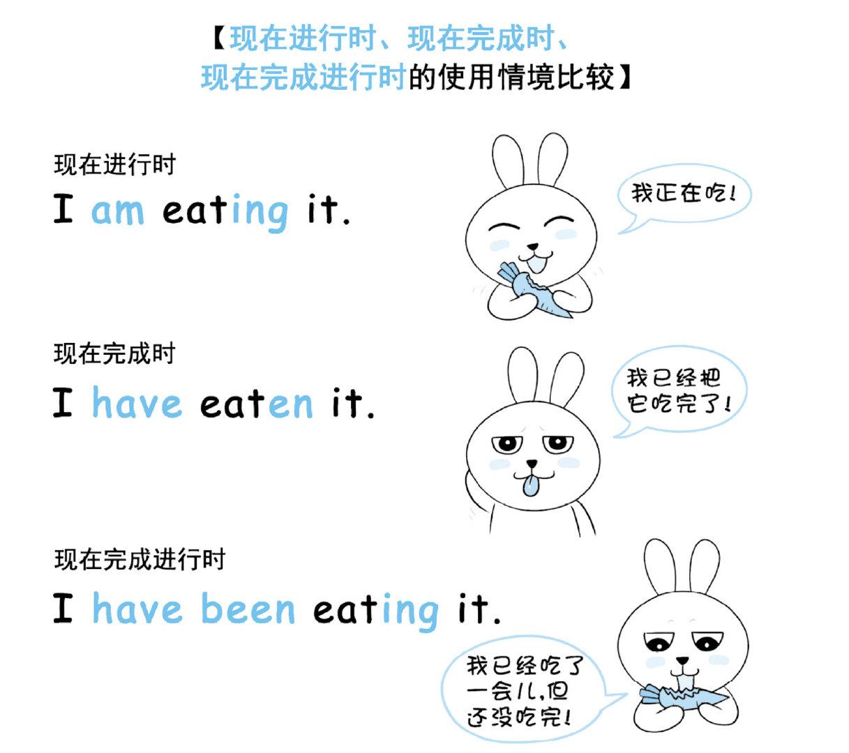 英语语法——学习条记(作为程序员,你的英语过关了吗?)