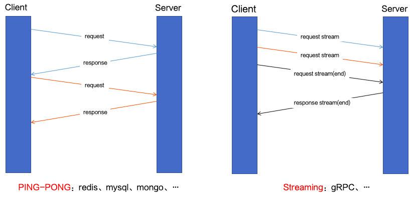 更多流模式支持、更多协议接入